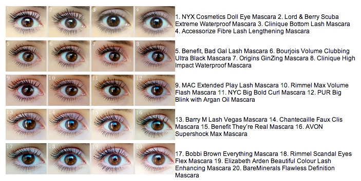 d7138d3b1ec a while ago i came across this post on cosmo UK that featured 100 different  mascaras tested on one eye. it's a jarring visual at first glance, ...